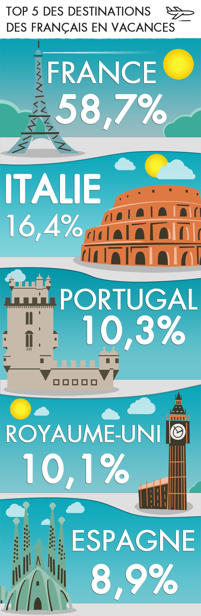 infographie top destination.jpg