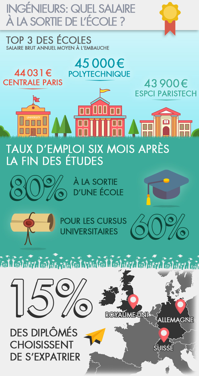 infographie salaire ecole.jpg