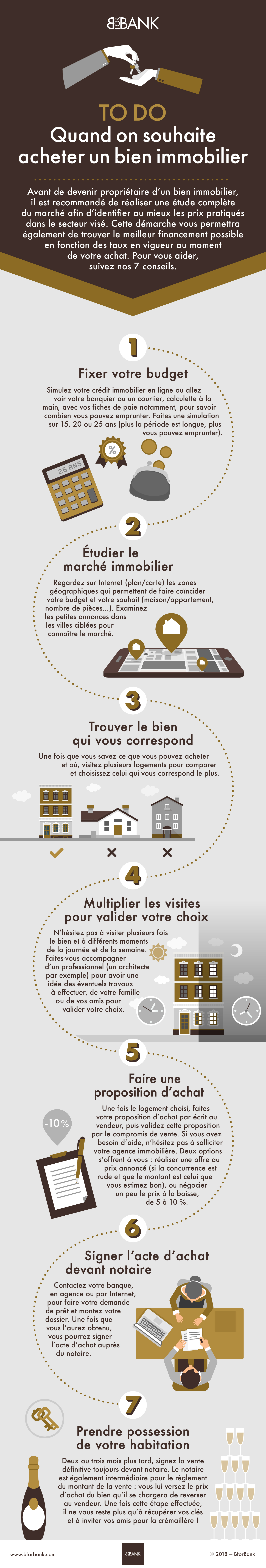 To do crédit immobilier